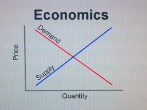 supply and demand definition